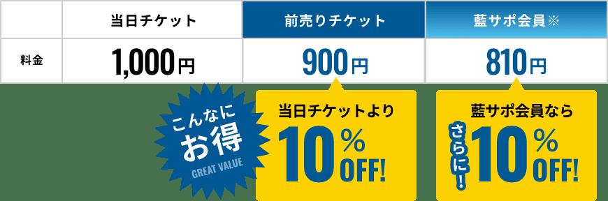 当日チケット1,000円 前売りチケット900円 藍サポ会員