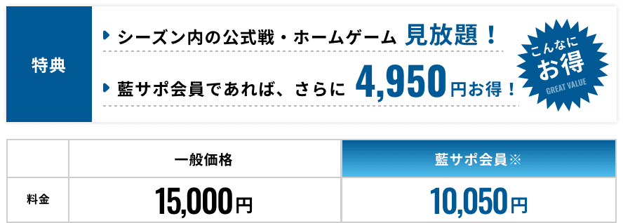 シーズン内の公式戦・ホームゲーム見放題! 藍サポ会員であれば、さらに4,950円お得!一般価格15,000円 藍サポ会員10,050円